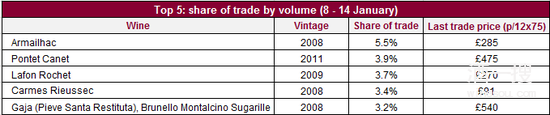 Share-of-trade_volume.png